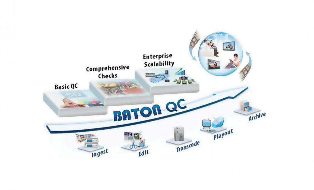 Baton QC